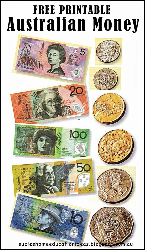 Free printable Australian money (notes & coins) would be