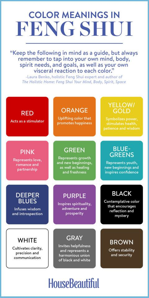 Image Result For Feng Shui Bedroom Color Meanings