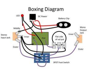 A Generic Stompbox Wiring Diagram | Homemade Music
