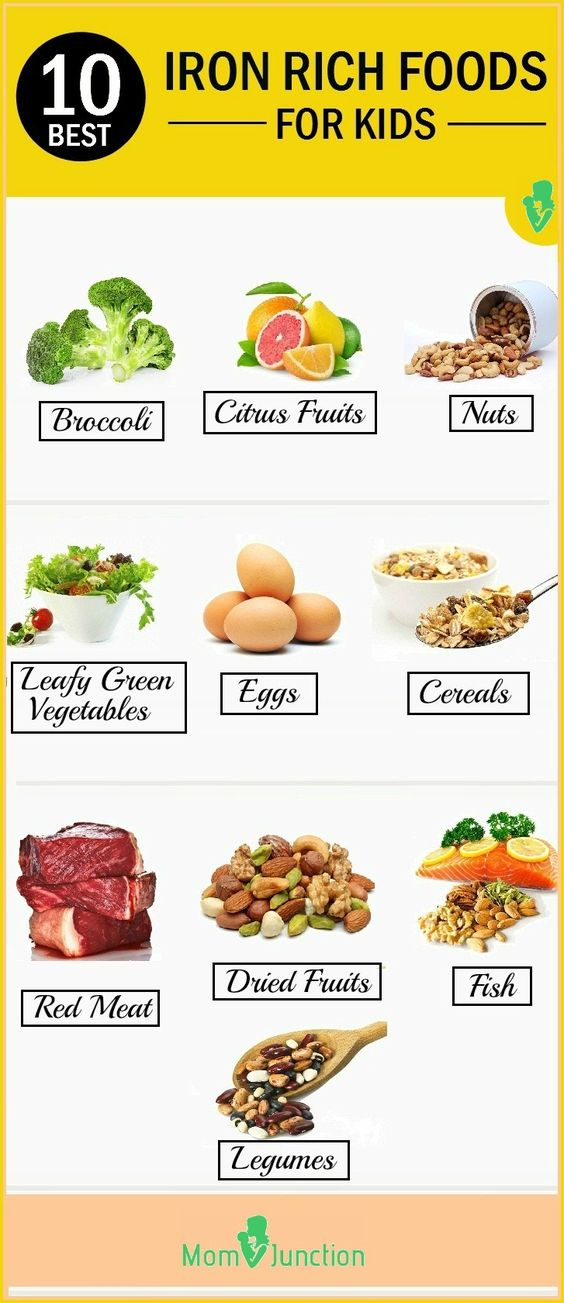 13 Best Iron Rich Foods For Kids Red blood cells, Best