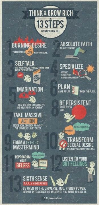 Think & grow rich in 13 steps #infographic: