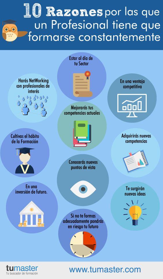 10 razones por las que un profesional debe formarse constantemente #infografía: