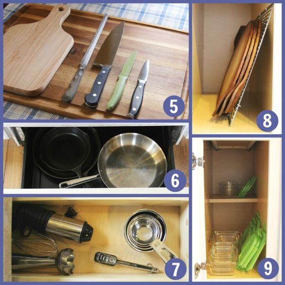 title | Minimalist Kitchen List