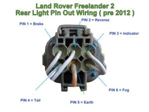 Land Rover Freelander 2 LED Rear Light tail lamp upgrade kit LR2 HST 2012 new | Ford, Wire and