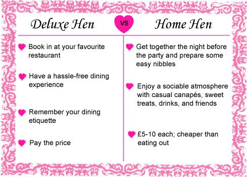 hen night party at home ideas reviewwalls co