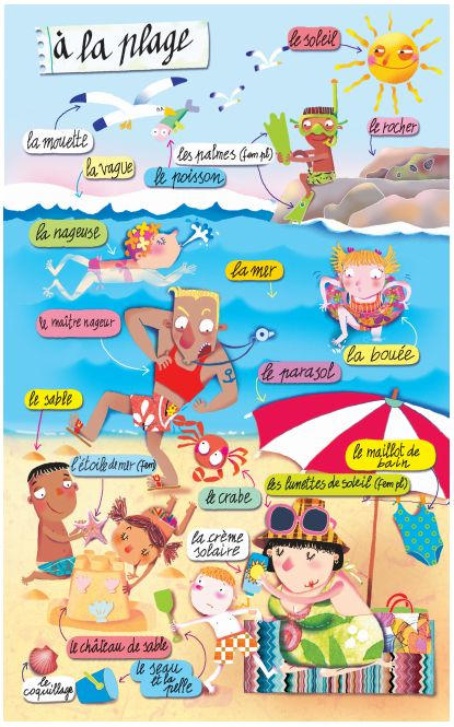 à la plage - French beach vocabulary