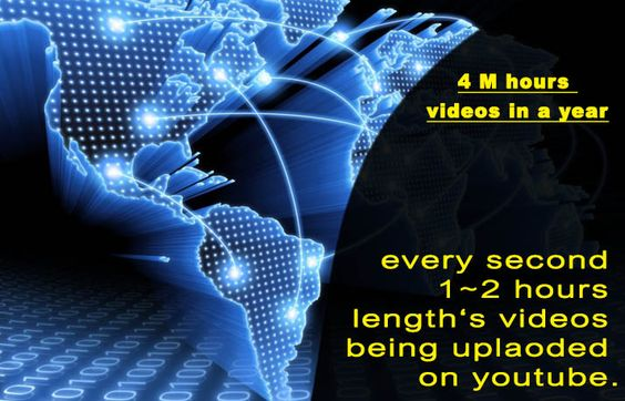 Do you know how how much videos uploading in a second on youtube