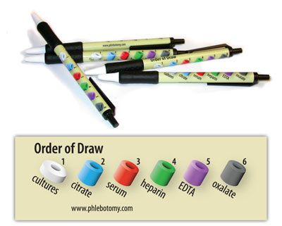 Order Of Draw Pens