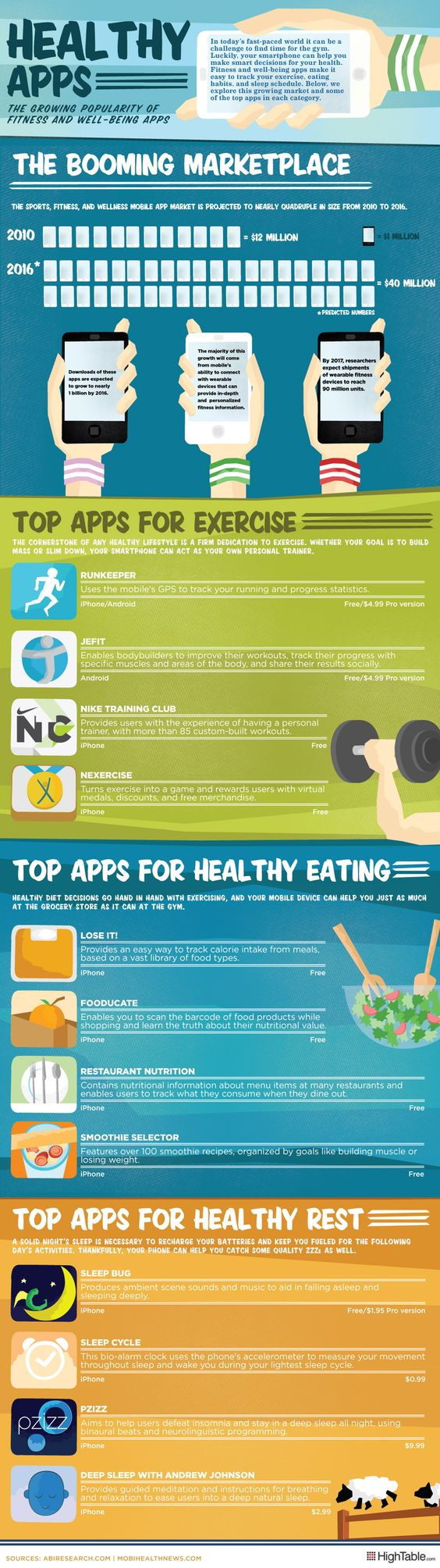 Top Health and Fitness Apps to Improve Your Workout and