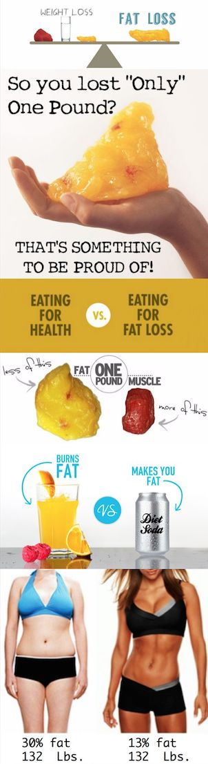 Fat Loss Vs. Weight Loss Lose to Win: How To Lose Fat Instead of Weight. To lose weight: means you want to decrease the number on the scale, which weighs your body, which is made up of muscles, organs, fat and bones. To lose weight you simply have to restrict calories. To lose fat: means you want to decrease the amount of fat that is in your body, it is responsible for increasing the size. To lose fat, you have to control your hormones.: