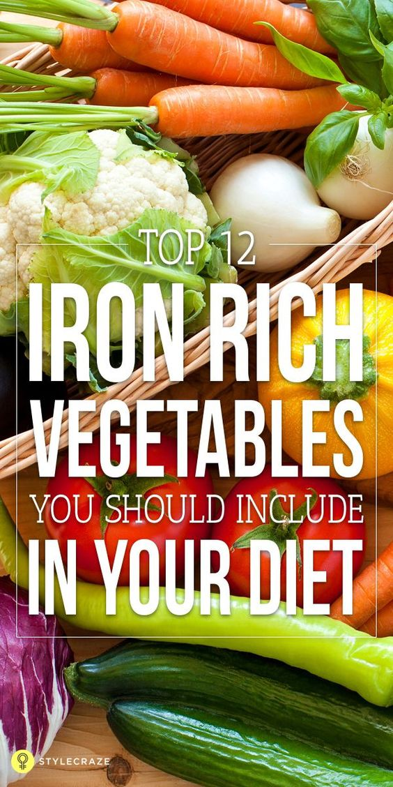 Tops, Iron rich foods and Diet on Pinterest