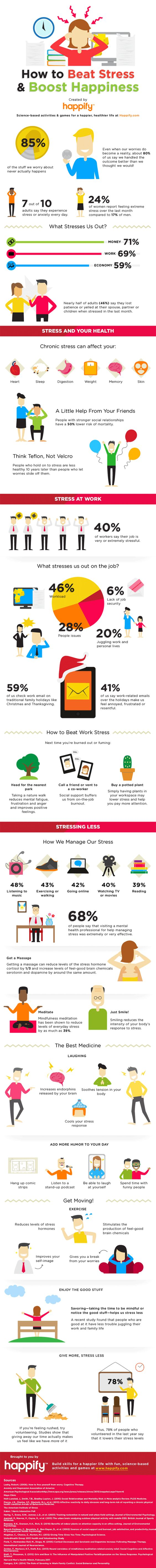 Pinterest Infographics: Beat Stress & Boost Happiness