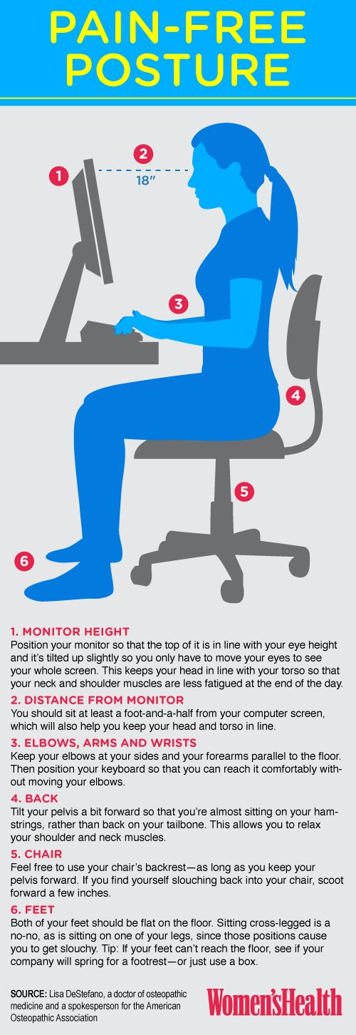Got Back Pain? Check Your Posture Health magazine