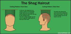 Belleza a cortar el pelo corto | diagram haircut