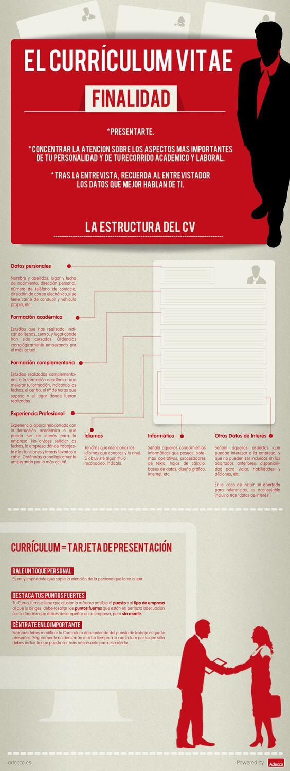 Cómo hacer bien un Curriculum Vitae infografia