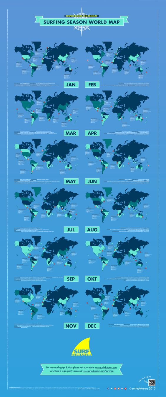 Surfing Season World Map