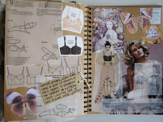 fashion sketchbook: