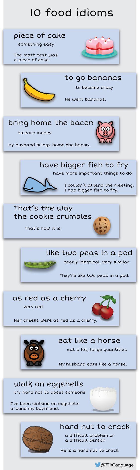 10 food idioms ESL idioms ESL infographics Pinterest