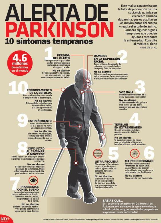 Parkinson, señales de alarma: