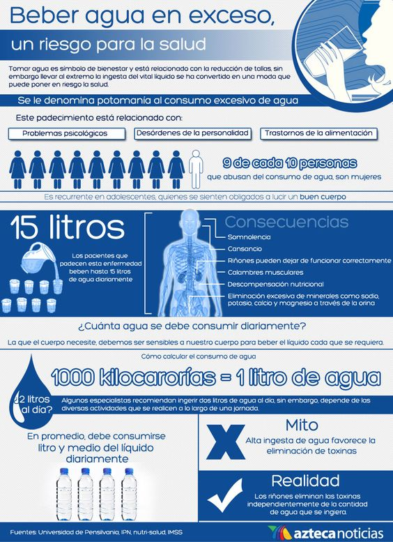 Beber agua en exceso