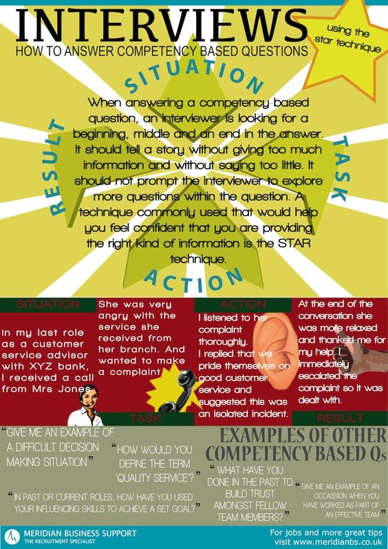 Infographic, Interview and Stars on Pinterest