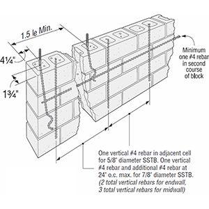 concrete block wall rebar spacing diagram  Google Search