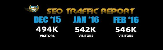 : Nimbus SEO Traffic Report