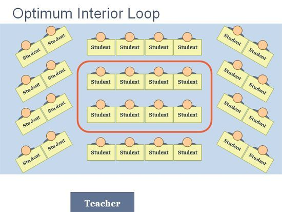 Image Search, Desks And Classroom Seating Arrangements On