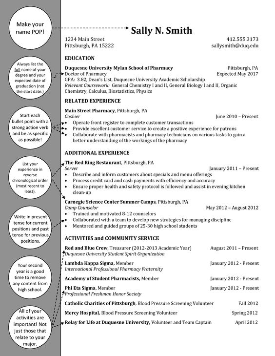 Pharmacist Resume Writing Service. Clinical Pharmacist Resume By