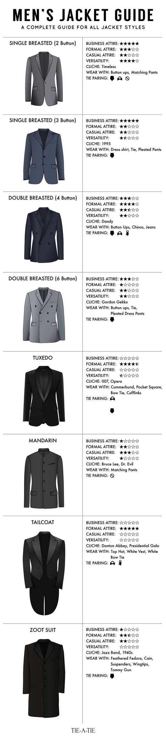 Guide to Mens Suit Jackets Style Infographics