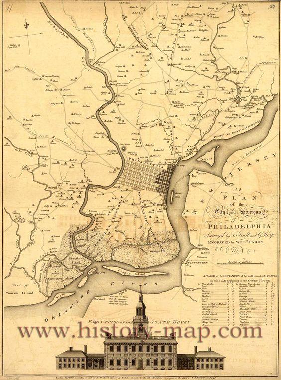 Revolutionary War Map of Philadelphiaa very important