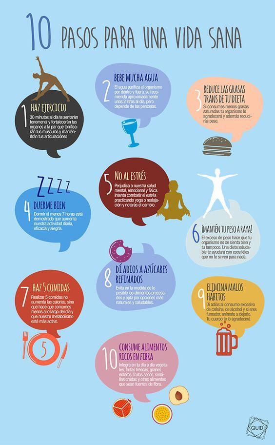 10 pasos para llevar una vida sana #bienestar: