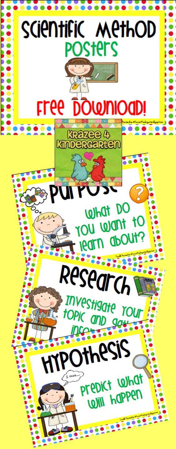 Scientific Method Posters TpT FREE LESSONS Pinterest