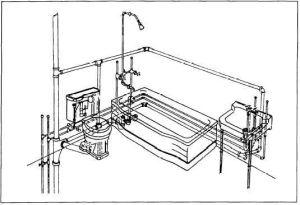 bathroom plumbing diagram | bathroom remodel | Pinterest | Plumbing, Bathroom showers and