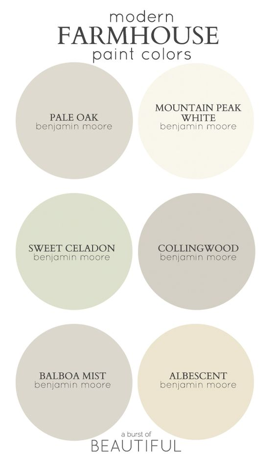 farmhouse paint colors - Celadon Paint Color