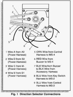 cushman golf cart wiring diagrams | ezgo golf cart wiring diagram ezgo forward and reverse