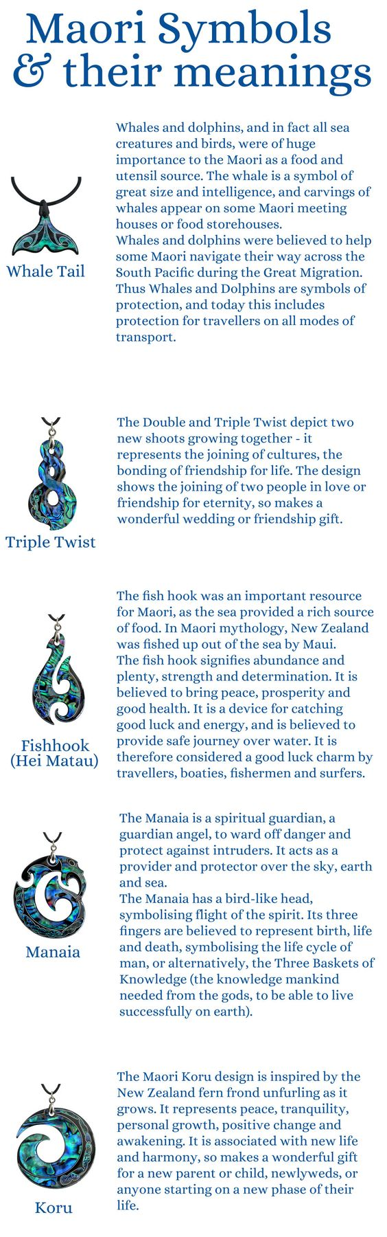 A quick reference to the maori shapes and symbols used in