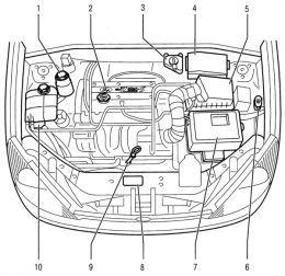 Ford Focus engine diagram  Ford Focus engine ZetecE 1,8