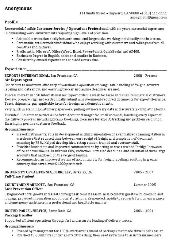 Bullet Point Resume Examples. Figure 1 An Example Of Using Bullet