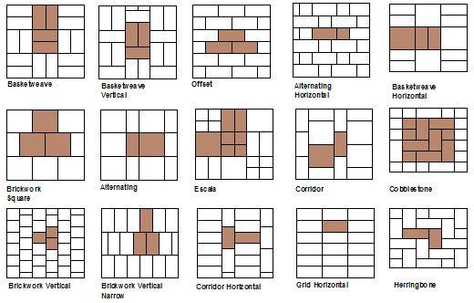 21 fresh names of floor tile patterns