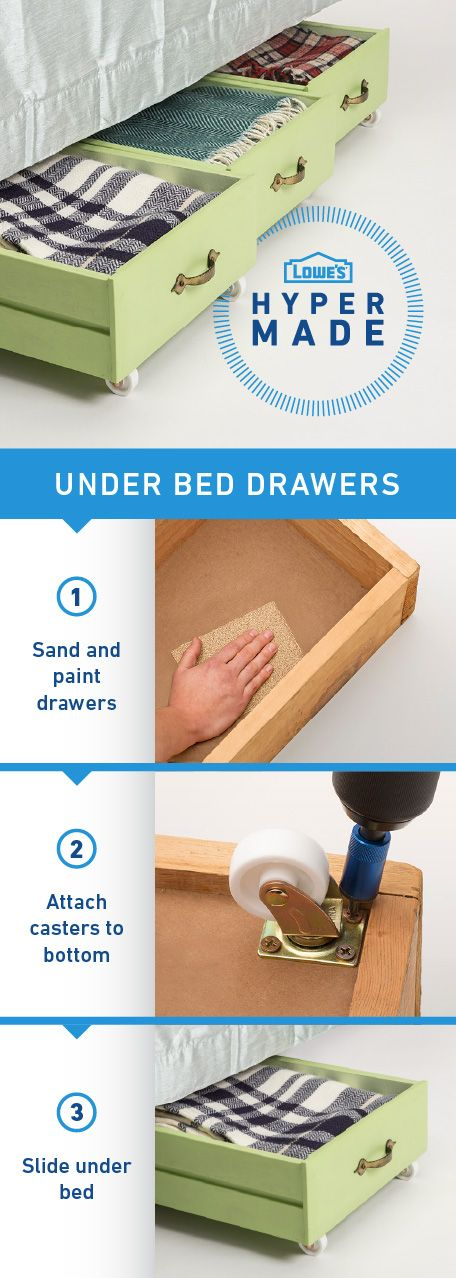 16 fabulous ways to repurpose old dresser drawers - Under the bed storage