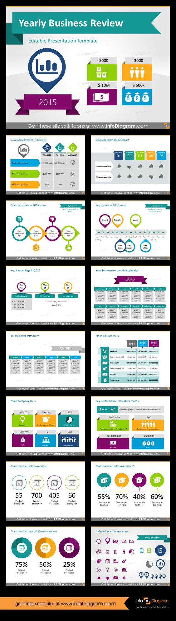 End of Year Business Review presentation template. For
