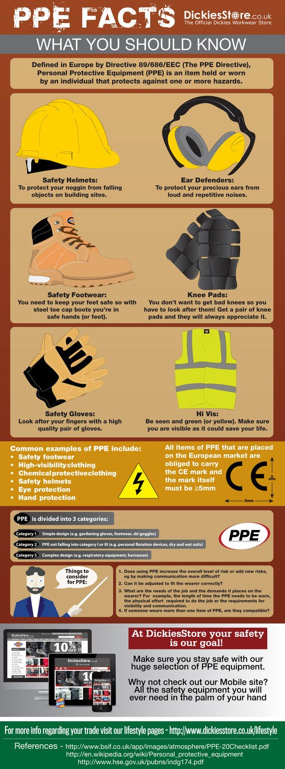 PPE Facts Construction Safety Pinterest Facts