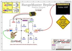 Guitar pedals, Guitar and Ranges on Pinterest