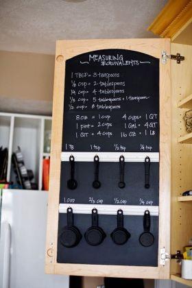 chalkboard paint inside cupboard doors