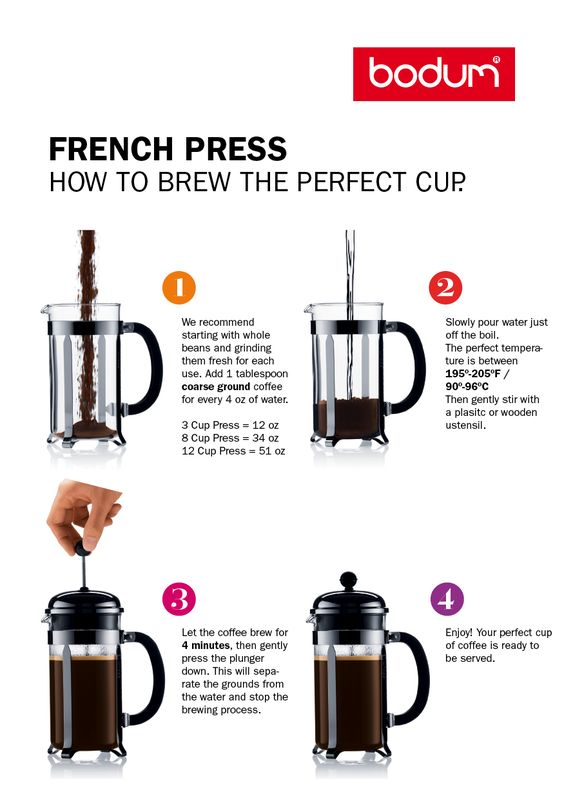 Image Result For How Do You Use A French Press For Making Coffee