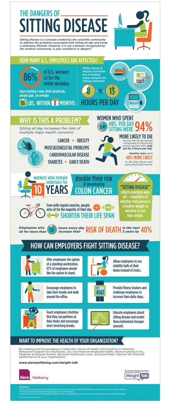 6 ways Alere Wellbeing says employers can fight 'sitting