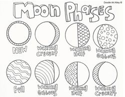 solar system moon phases and solar on pinterest