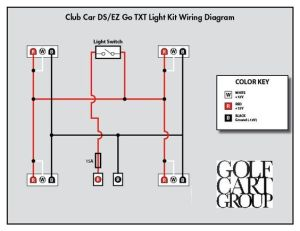 Club Car Light Wiring Diagram on 36v electric golf cart
