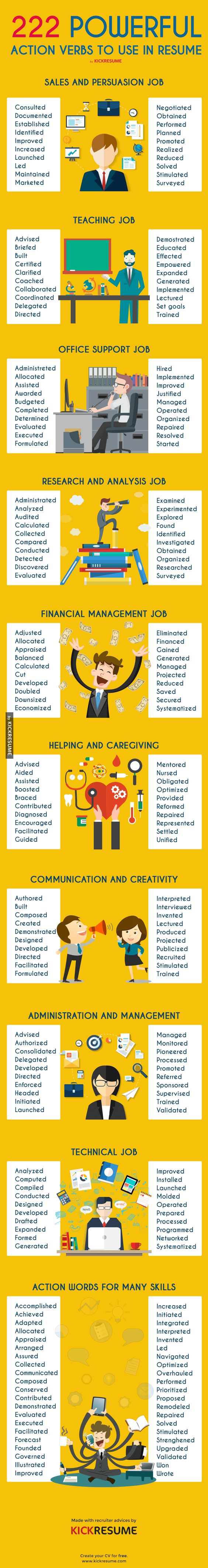 Active Resume Words  resume skills words active resume words     happytom co other words for a resume   resume action phrases
